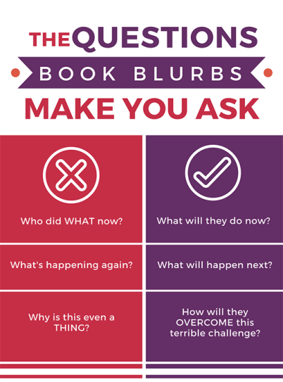 Book Blurb Icon